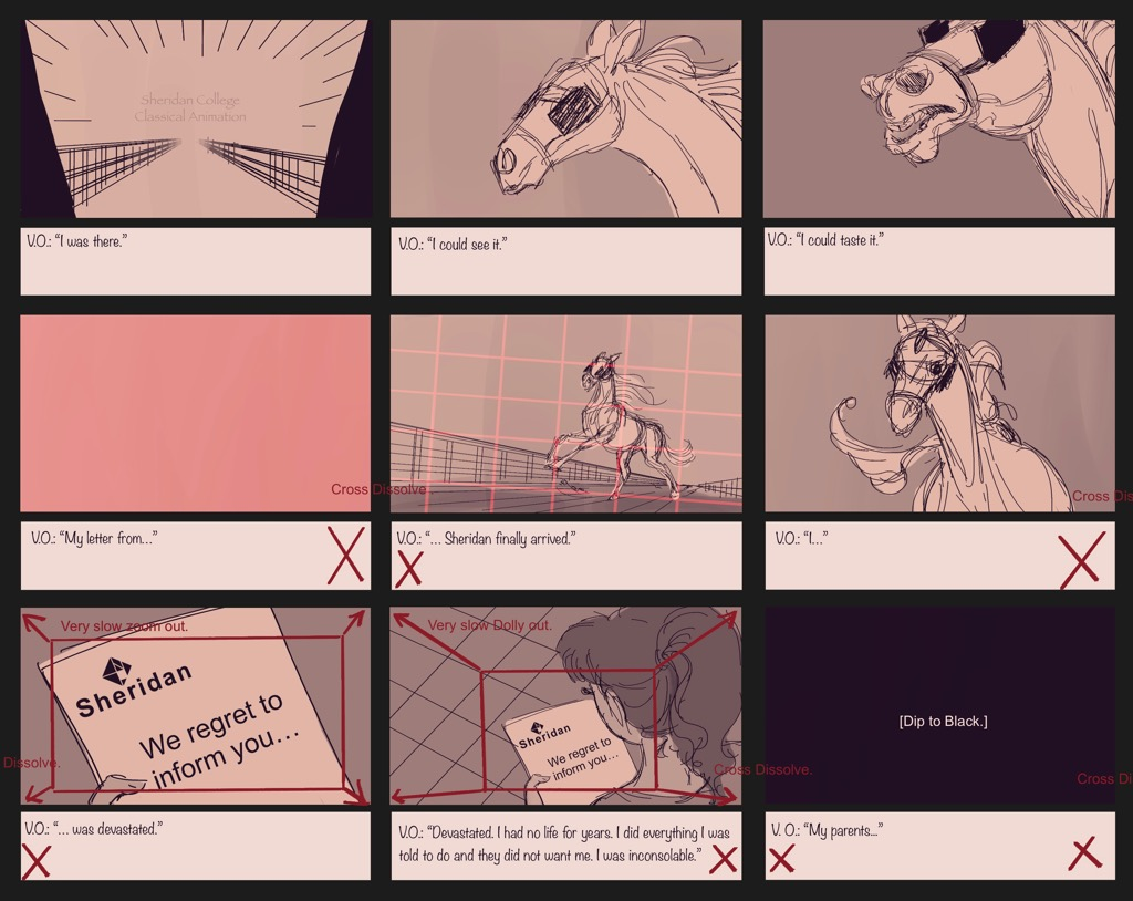 Mili Fay: An Artists Tale — Growing Up Storyboard — Page 06